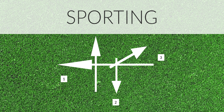 Sporting Rankings for the European Championship 2019